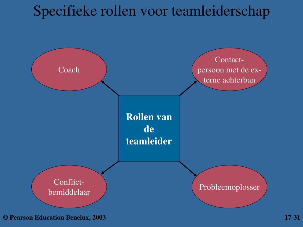 Specifieke rollen voor teamleiderschap