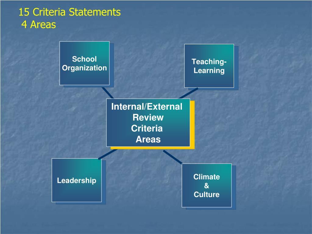 15 Criteria Statements