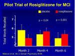 pilot trial of rosiglitizone for mci