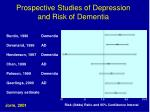prospective studies of depression and risk of dementia