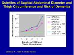 quintiles of sagittal abdominal diameter and thigh circumference and risk of dementia