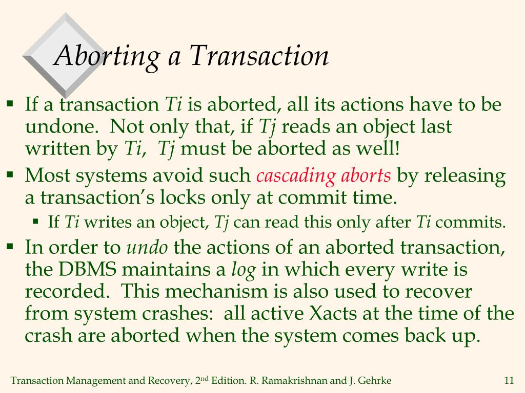 Aborting a Transaction