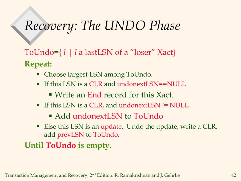Recovery: The UNDO Phase