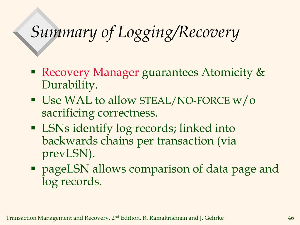 Summary of Logging/Recovery
