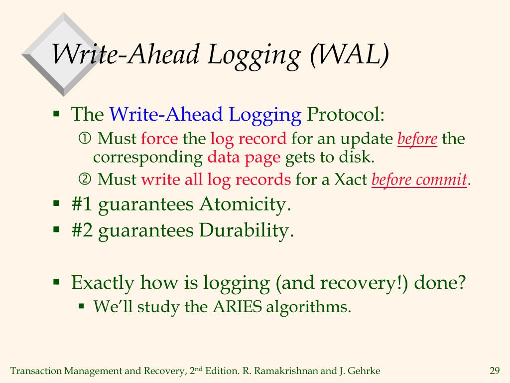 Write-Ahead Logging (WAL)
