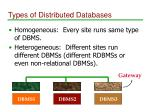 types of distributed databases