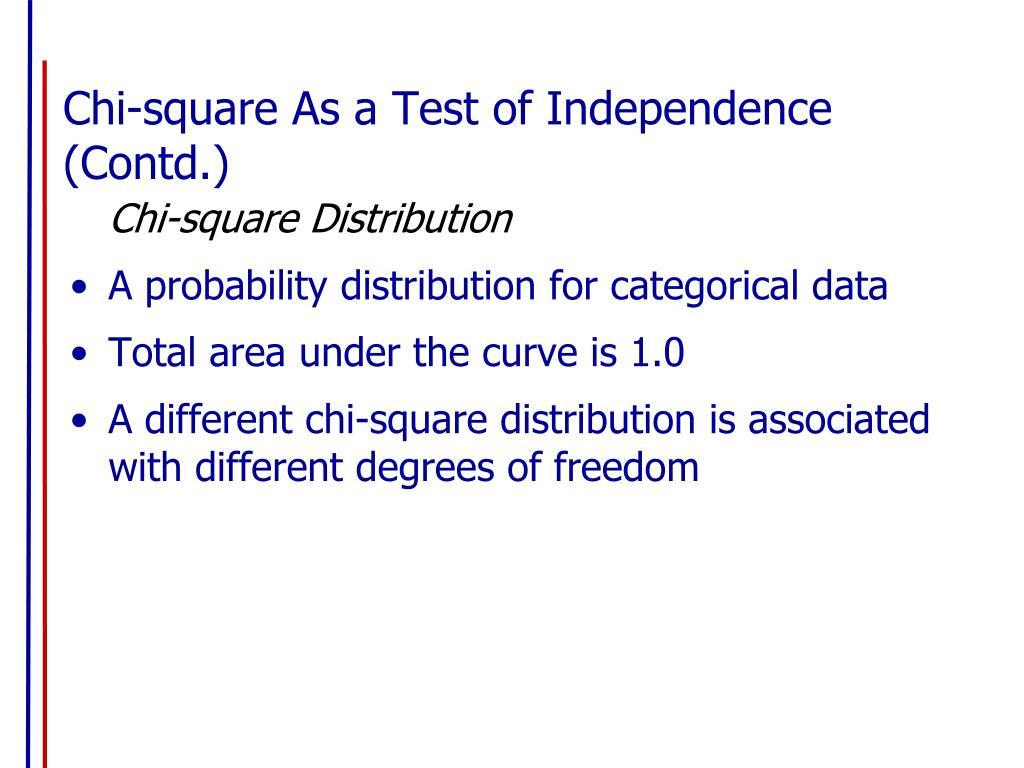 Chi-square As a Test of Independence (Contd.)
