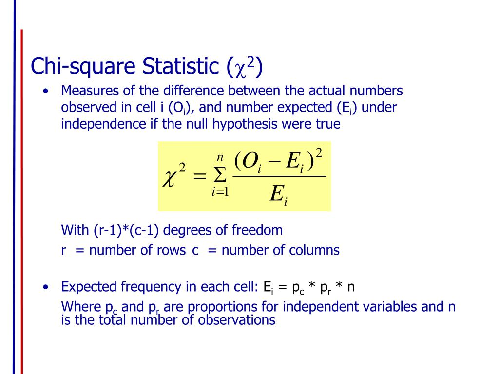 Chi-square Statistic (