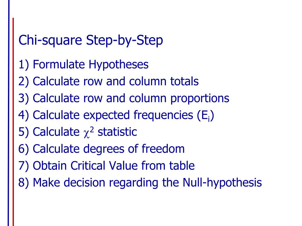 Chi-square Step-by-Step