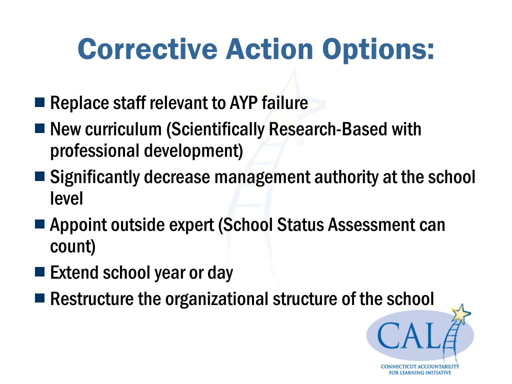 Corrective Action Options: