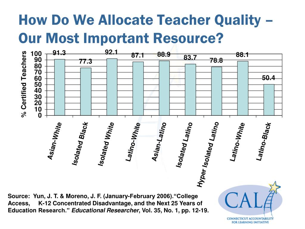 How Do We Allocate Teacher Quality – Our Most Important Resource?