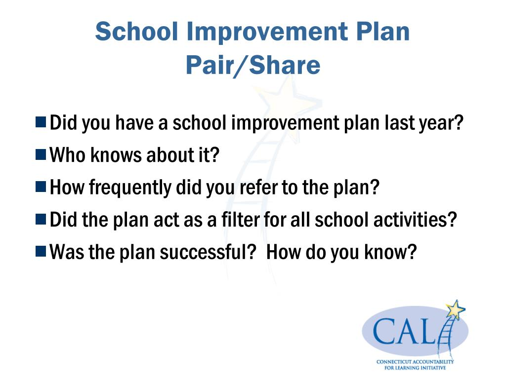 School Improvement Plan Pair/Share