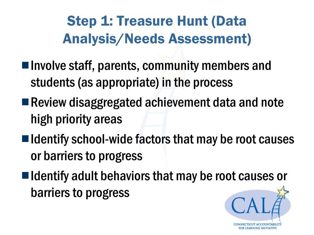 Step 1: Treasure Hunt (Data Analysis/Needs Assessment)