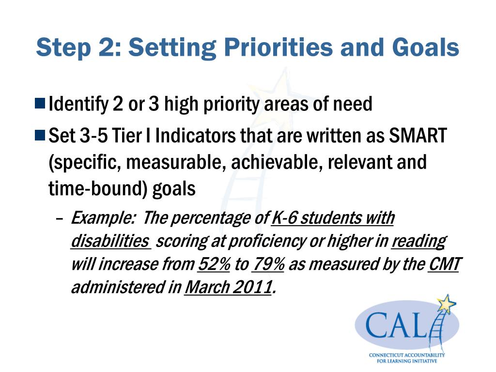 Step 2: Setting Priorities and Goals