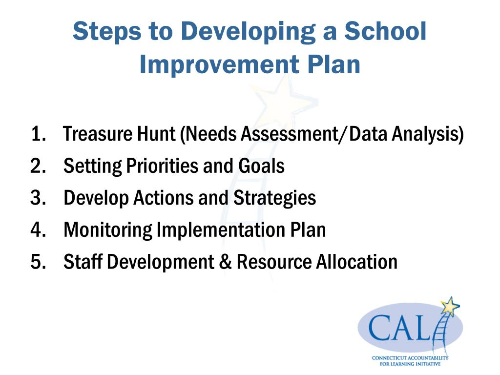 Steps to Developing a School Improvement Plan