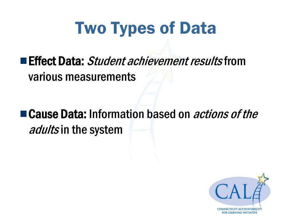 Two Types of Data