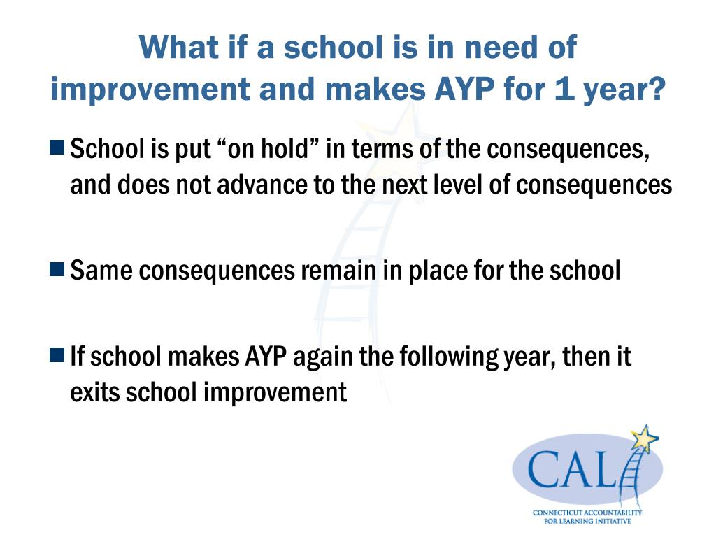 What if a school is in need of improvement and makes AYP for 1 year?