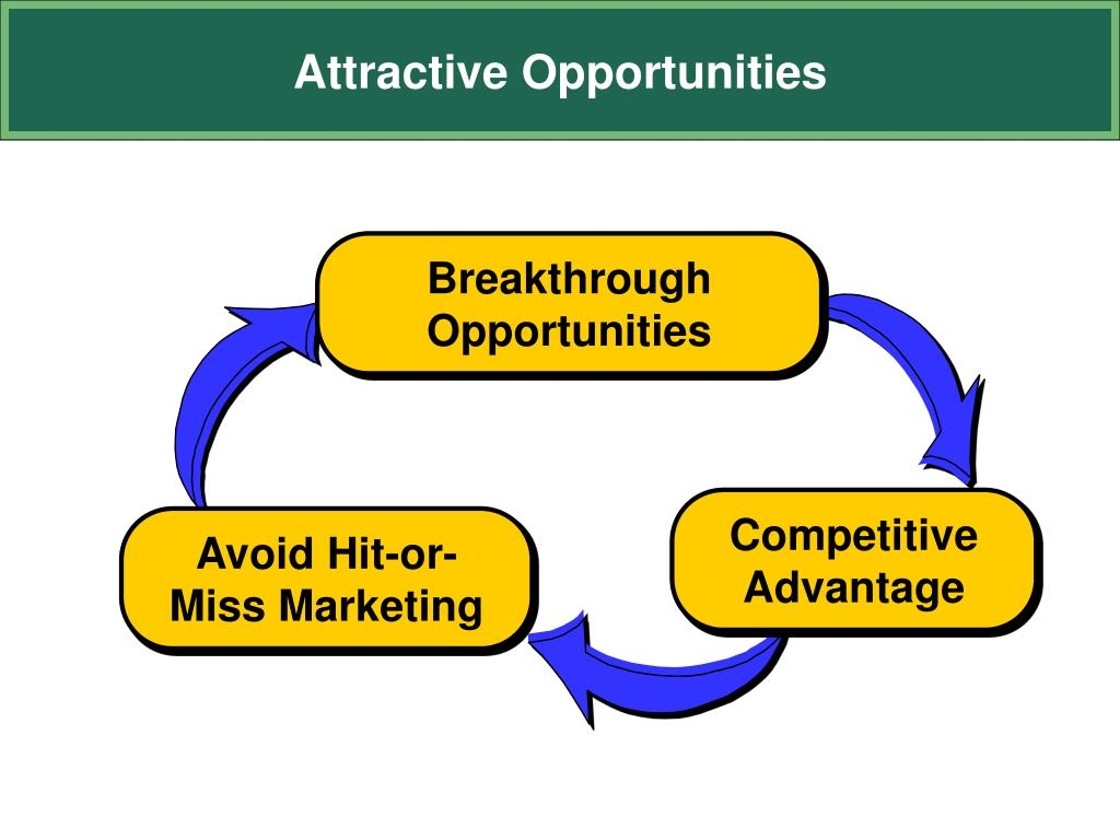 Attractive Opportunities