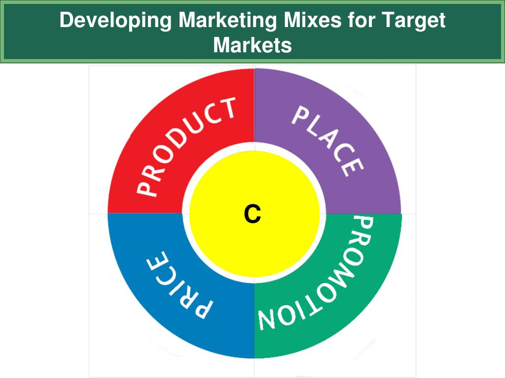 Developing Marketing Mixes for Target Markets