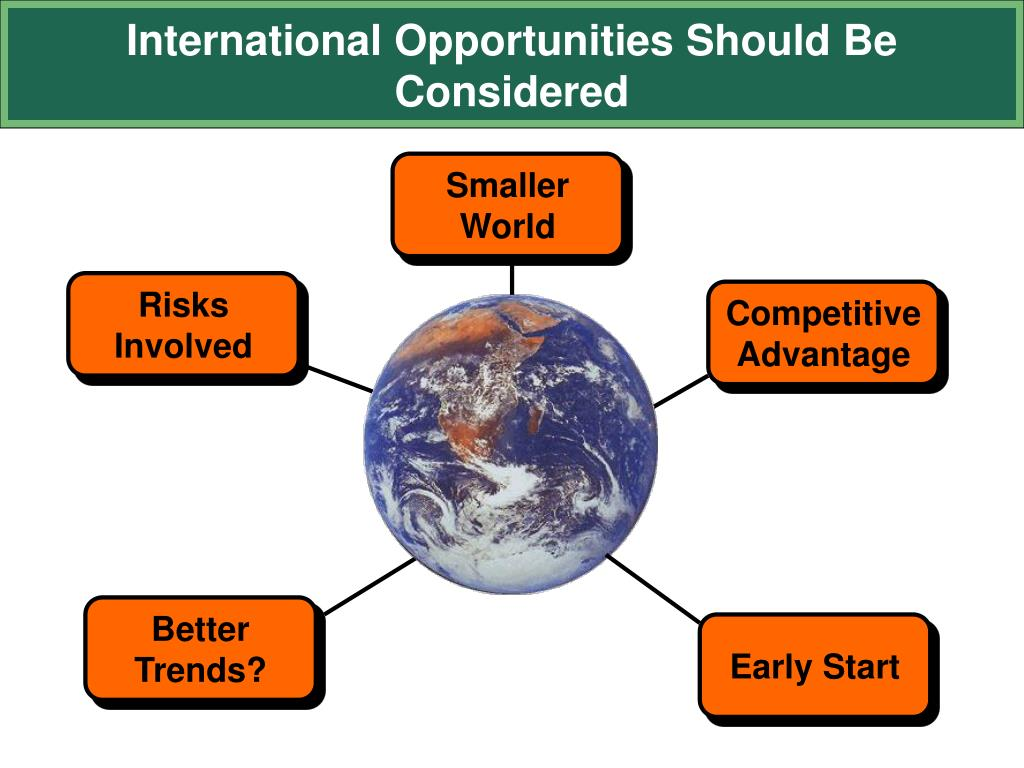 International Opportunities Should Be Considered