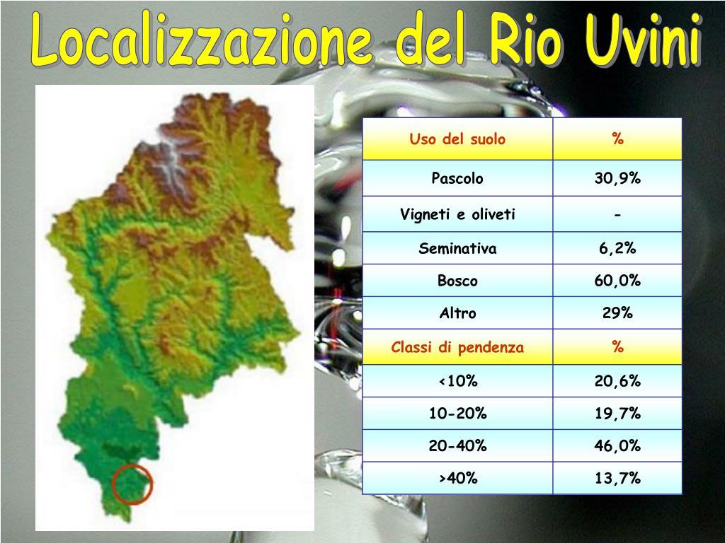 Localizzazione del Rio Uvini