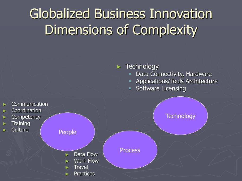 Globalized Business Innovation Dimensions of Complexity