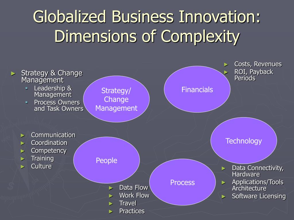 Globalized Business Innovation: Dimensions of Complexity