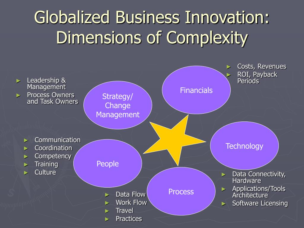 Globalized Business Innovation:
