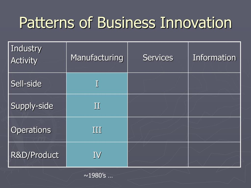 Patterns of Business Innovation