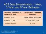 acs data dissemination 1 year 3 year and 5 year estimates