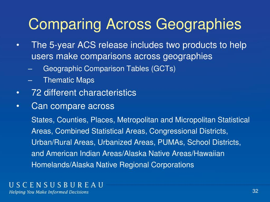 Comparing Across Geographies