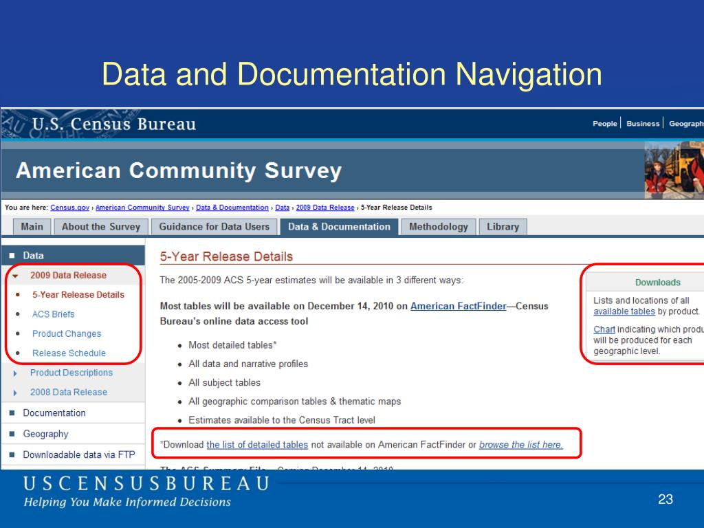 Data and Documentation Navigation