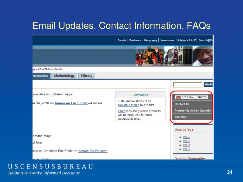 Email Updates, Contact Information, FAQs