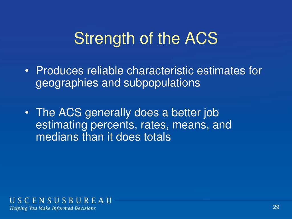 Strength of the ACS