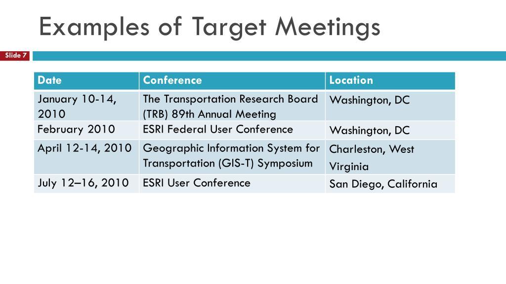 Examples of Target Meetings