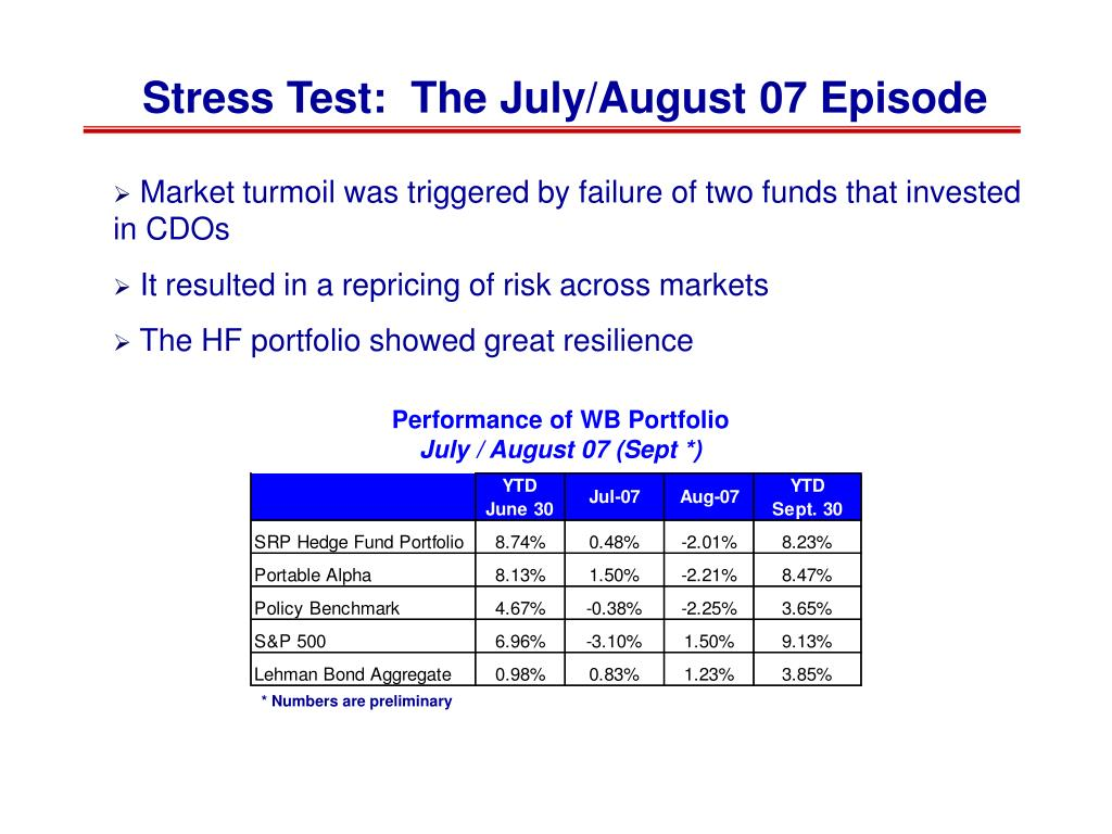 Stress Test:  The July/August 07 Episode