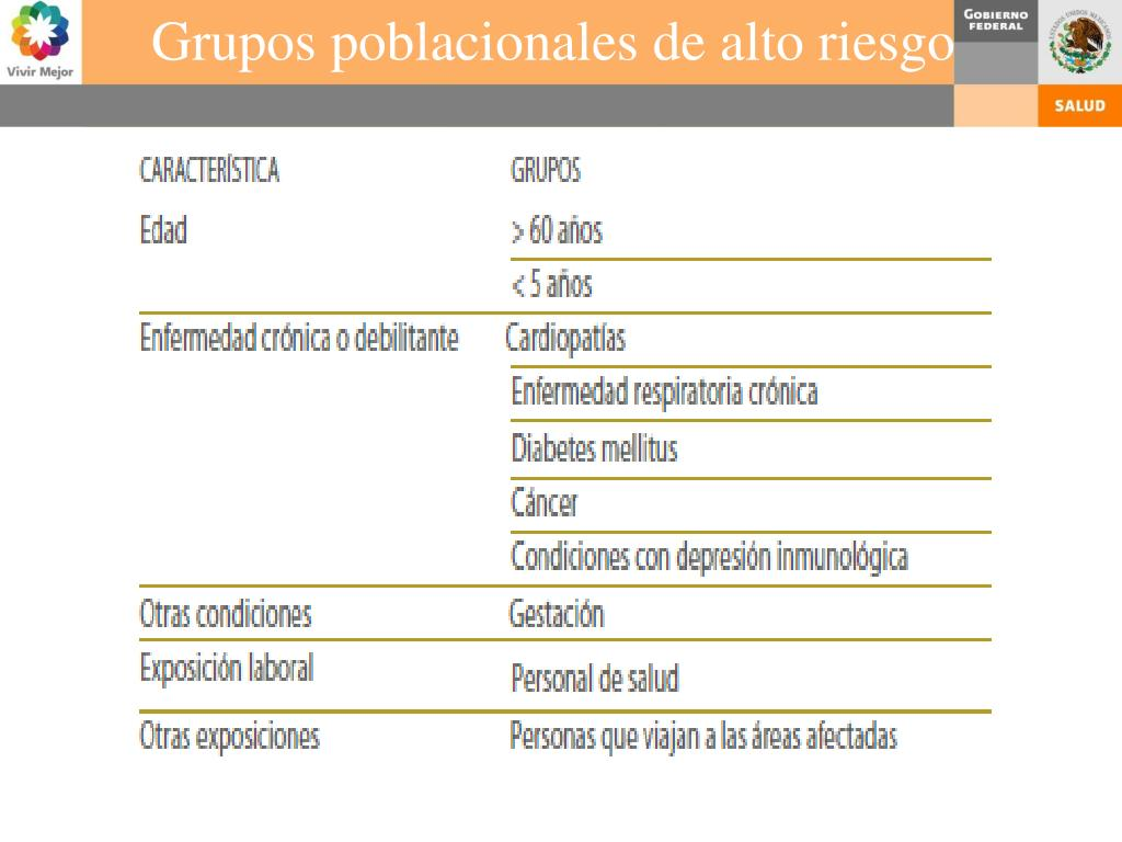 Grupos poblacionales de alto riesgo