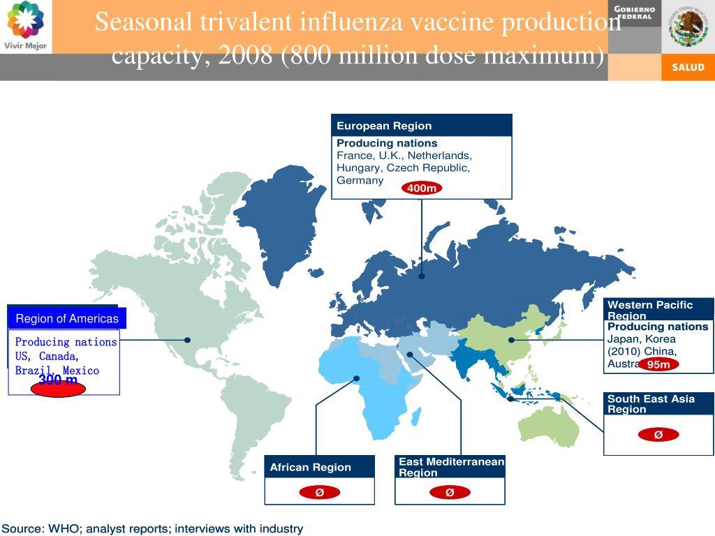 Seasonal trivalent influenza vaccine production capacity, 2008 (800 million dose maximum)