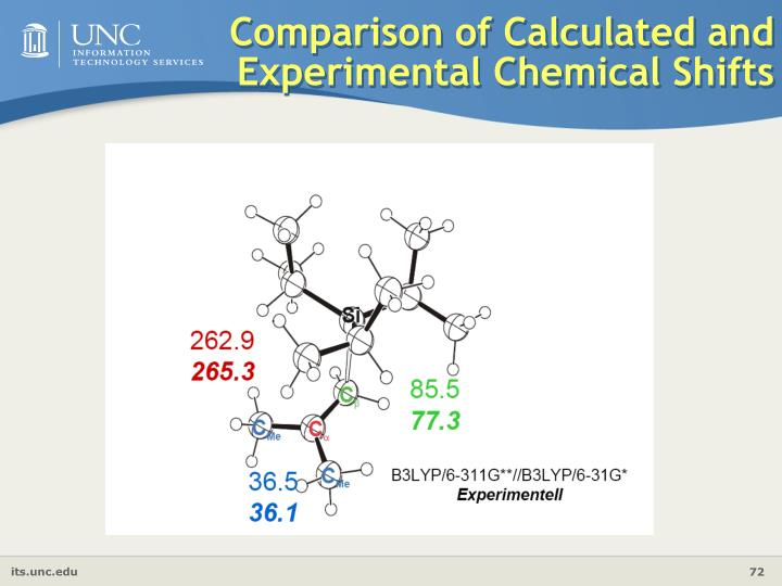 Comparison of Calculated and Experimental Chemical Shifts