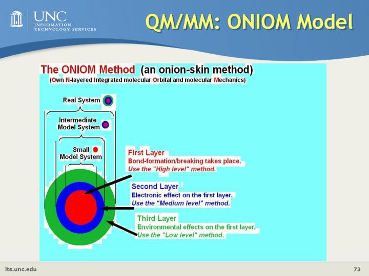 QM/MM: ONIOM Model