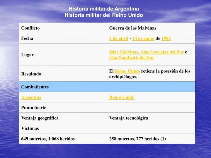 Historia militar de Argentina