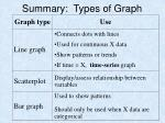 summary types of graph
