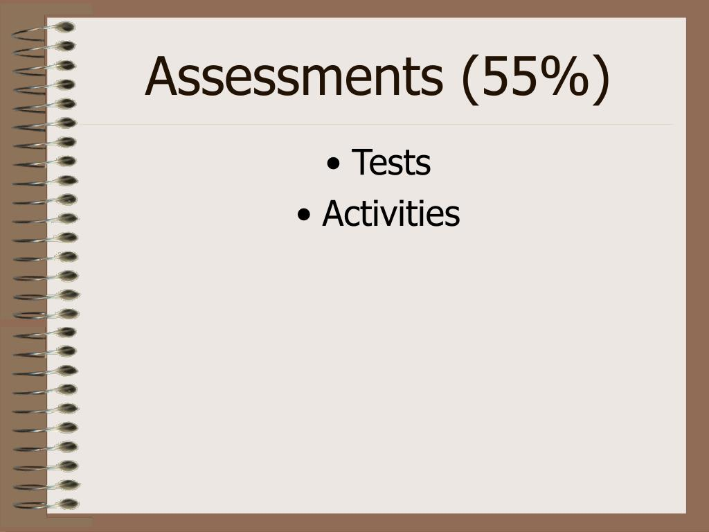 Assessments (55%)