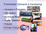 freshwater demand is increasing