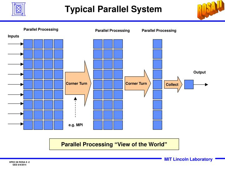 Typical Parallel System