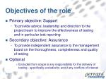 objectives of the role