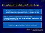 chronic ischemic heart disease treatment gaps