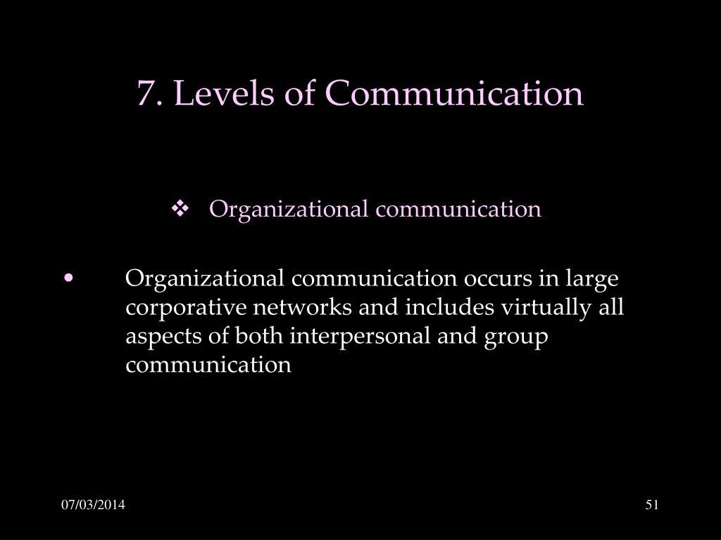 7. Levels of Communication