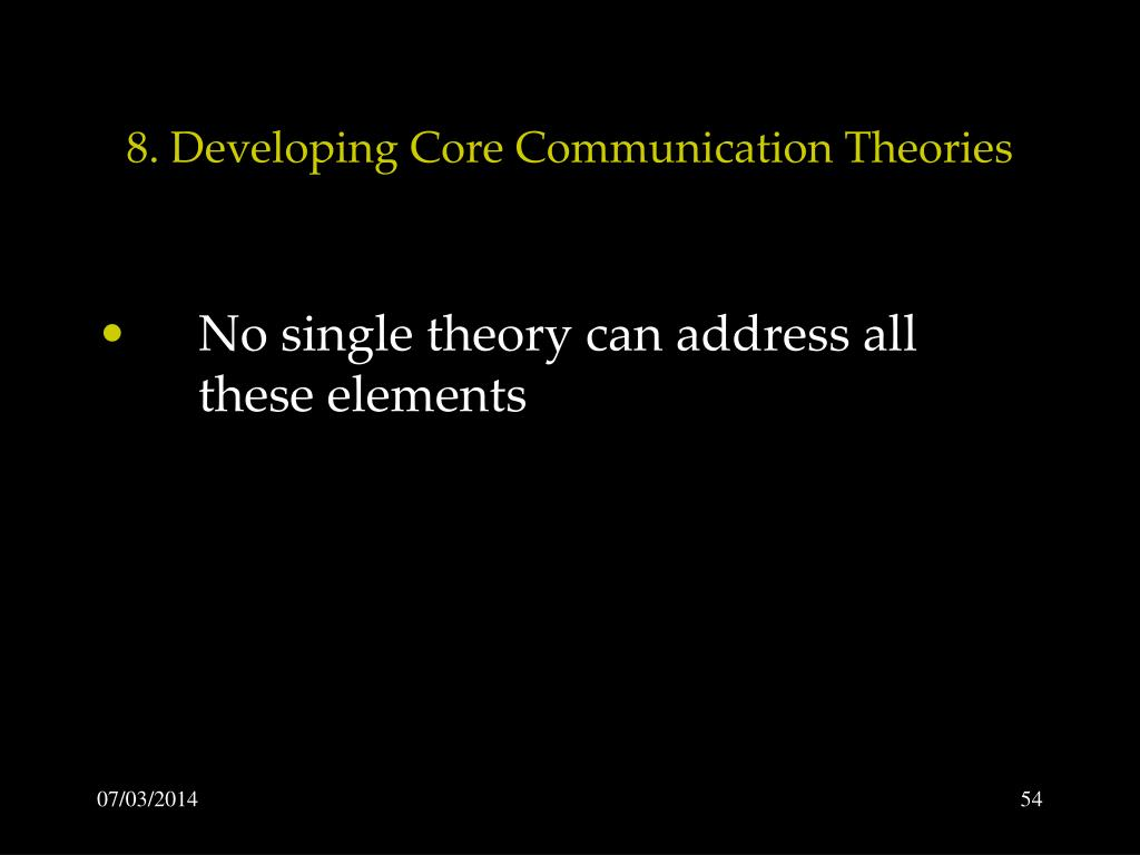8. Developing Core Communication Theories