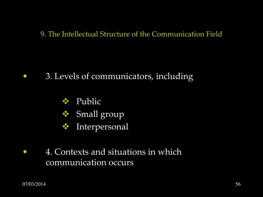9. The Intellectual Structure of the Communication Field